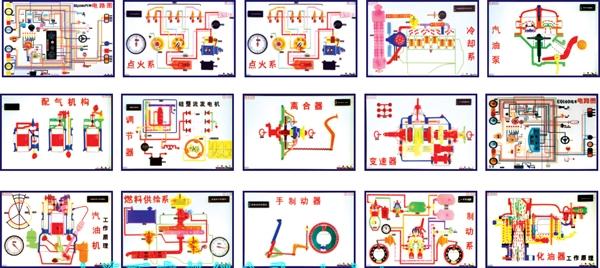 上海大众帕萨特b5轿车电动程控示教板(全套10件)