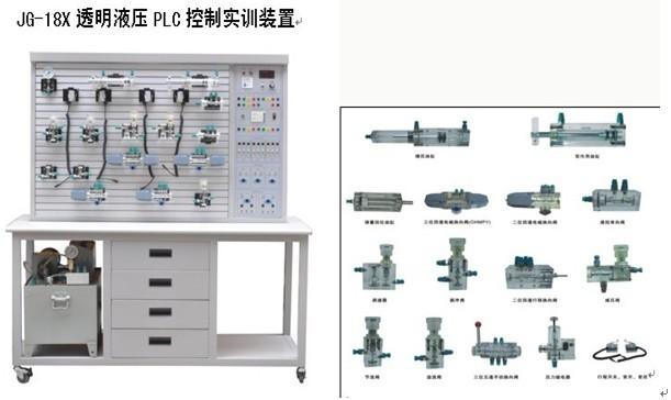 气动PLC万博官网网页版本登陆(铝)